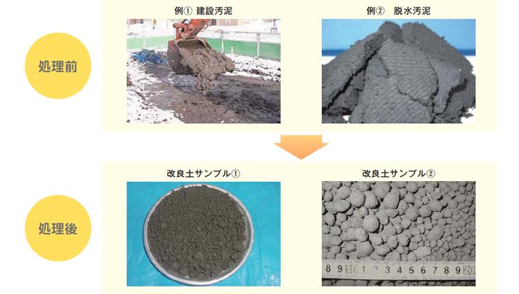 建設汚泥・脱水汚泥